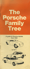 The Porsche Family Tree